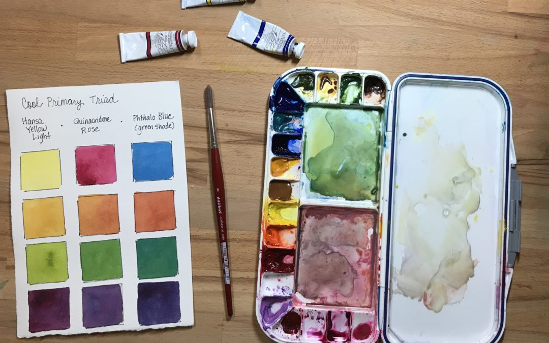 Watercolor for the Very Beginner – Zoom Class